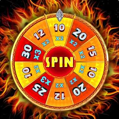 Is Zodiac Casino Legit Top 16 Most Popular Free Slots Of All Time